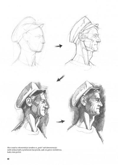 Crtanje Portreta